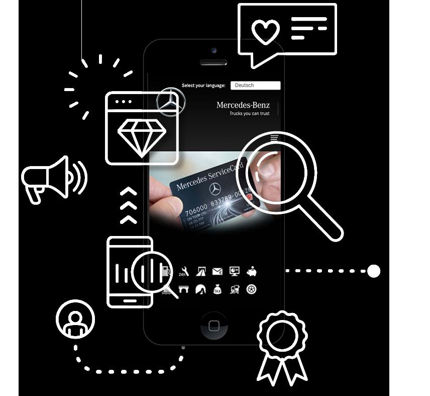 Smartphone mit verschiedenen Icons
